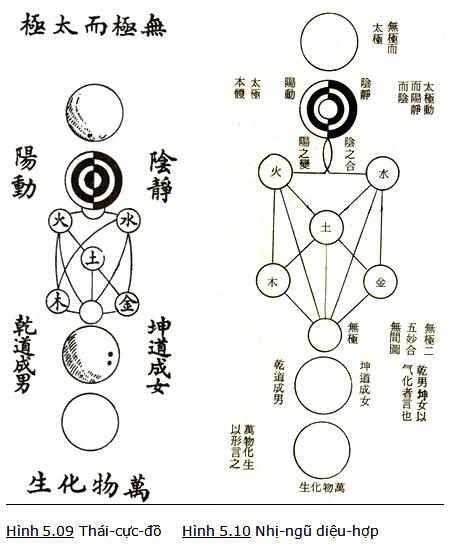NinhHoaDotCom-GsNHQuang-HVDLS-DichTienDe